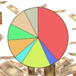 経理のど素人が挑むIT予算作成 | ひとり情シス事情